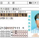 自動車保険(任意保険)が安くなるゴールド運転免許証